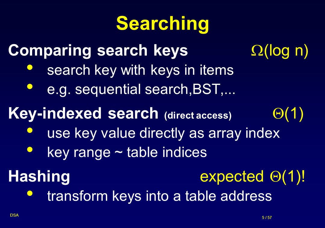 5 / 57 DSA Searching Comparing search keys  (log n) search key with keys in items e.g. sequential search,BST,... Key-indexed search (direct access) 