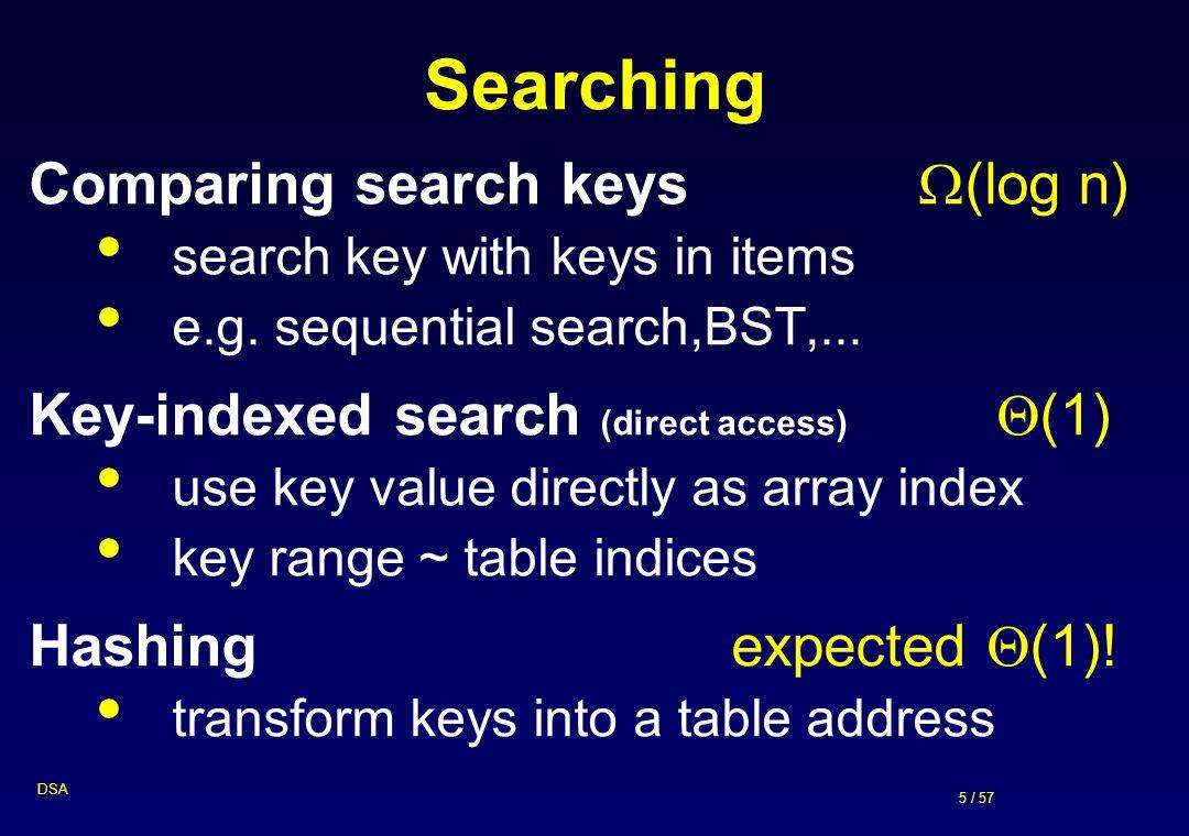 6 / 57 DSA Rozptylování - Hashing = kompromis mezi rychlostí a spotřebou paměti ∞ času - sekvenční vyhledávání ∞ paměti - přímý přístup (indexování klíčem) velikost tabulky reguluje čas vyhledání