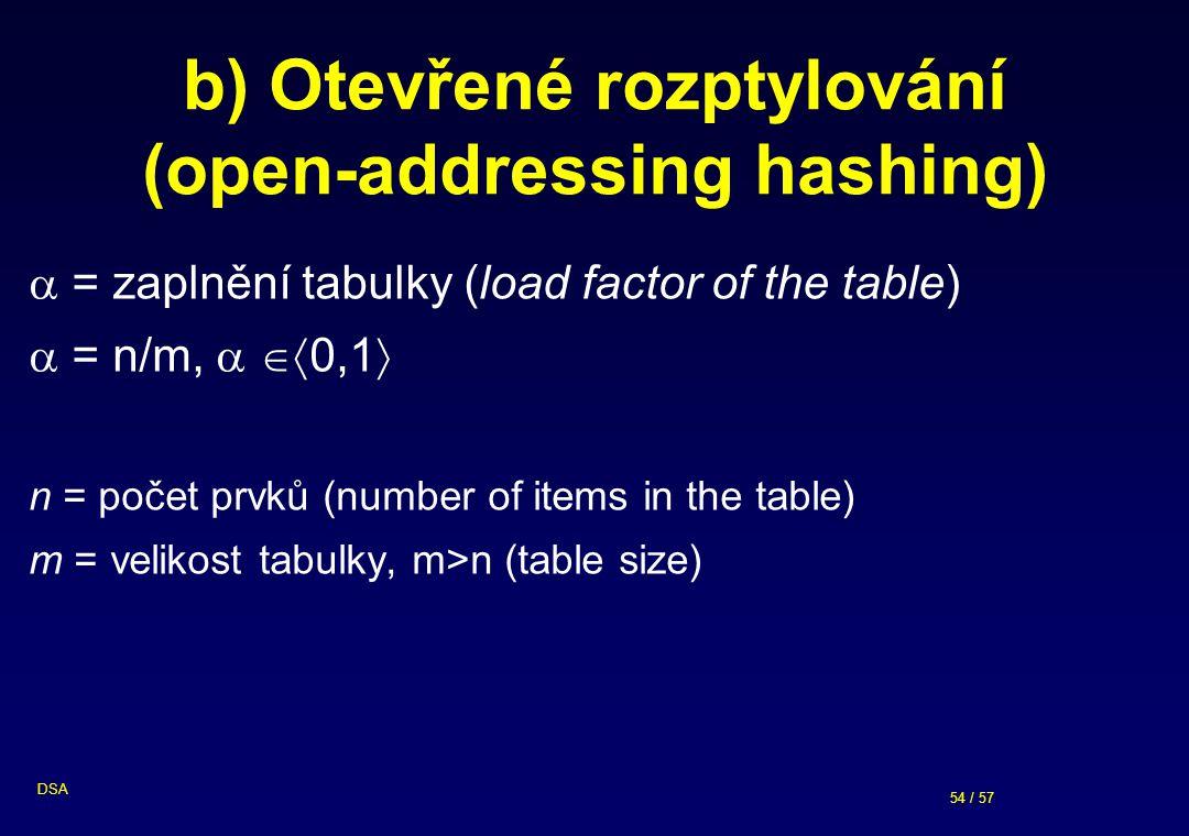 54 / 57 DSA b) Otevřené rozptylování (open-addressing hashing)  = zaplnění tabulky (load factor of the table)  = n/m,   0,1  n = počet prvků (nu