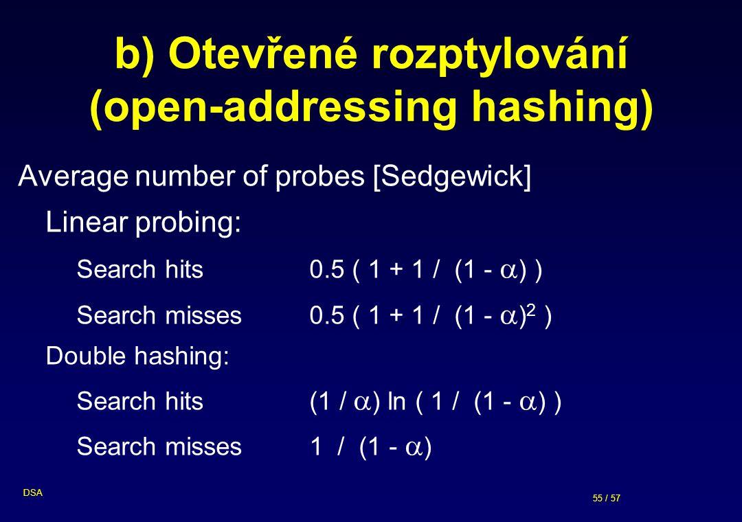 55 / 57 DSA b) Otevřené rozptylování (open-addressing hashing) Average number of probes [Sedgewick] Linear probing: Search hits 0.5 ( 1 + 1 / (1 -  )