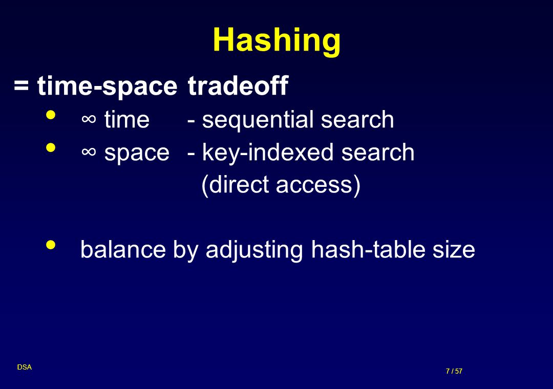 7 / 57 DSA Hashing = time-space tradeoff ∞ time - sequential search ∞ space - key-indexed search (direct access) balance by adjusting hash-table size