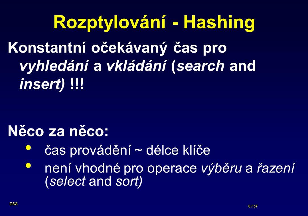 29 / 57 DSA a) Zřetězené rozptylování 4/5 Řetěz synonym má ideálně délku  =n/m,  >1 (n = počet prvků, m = velikost tabulky, m<n) Insert I(n) = t hash + t link = O(1) Search Q(n) = t hash + t search průměrně = t hash + t c * n/(2m) = O(n) O(1 +  ) Delete D(n) = t hash + t search + t link = O(n) O(1 +  ) pro malá  (velká m) se hodně blíží O(1) !!.