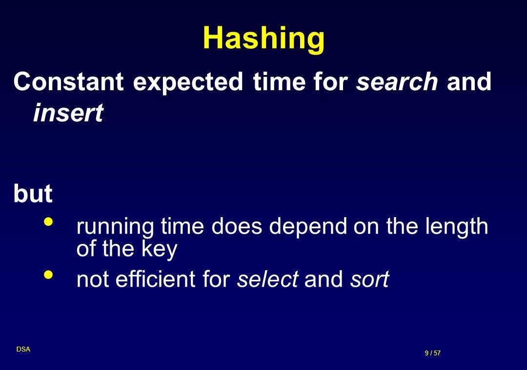 50 / 57 DSA b2) Double hashing void insert( Item item ) { Key k = item.key(); int i = hash( v, M ), j = hashTwo( v, M ); while( !st[i].null() ) i = (i+j) % M; // Double Hashing st[i] = item; N++; }