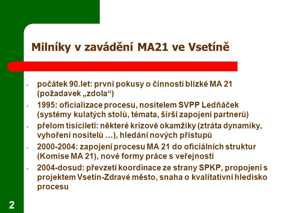 3 Etapy vývoje města Vsetína k udržitelnému rozvoji od roku 1999 -MA 21, Dětský parlament od roku 2001 -MA 21 dle projektu Zdravé město od roku 2001 -řízení úřadu dle ISO 9001 a 14001 od roku 2002 -partnerství a projektové řízení od roku 2003 - sebehodnocení dle modelu CAF od roku 2003 -indikátory UR (Evropská sada TUR) od roku 2003 -Benchmarking od roku 2004 - Balanced Scorecard
