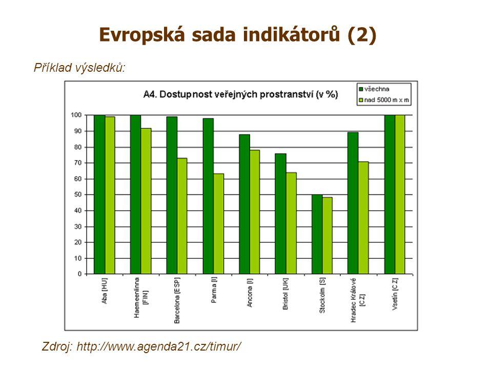 Evropská sada indikátorů (3) Zdroj: http://www.agenda21.cz/timur/ Příklad výsledků: