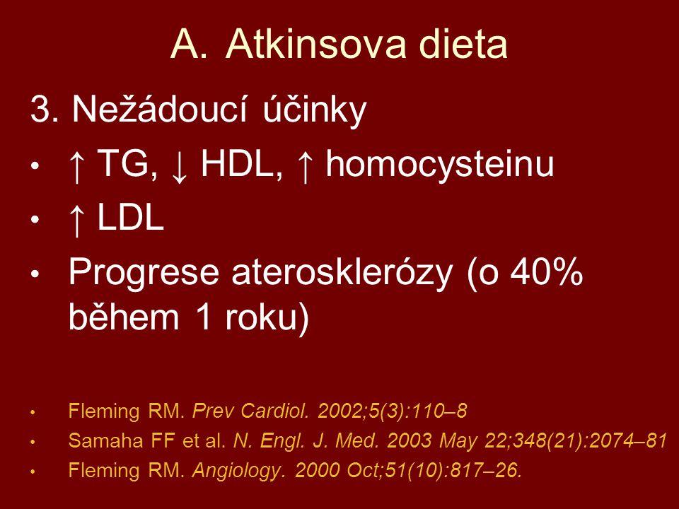 3. Nežádoucí účinky ↑ TG, ↓ HDL, ↑ homocysteinu ↑ LDL Progrese aterosklerózy (o 40% během 1 roku) Fleming RM. Prev Cardiol. 2002;5(3):110–8 Samaha FF