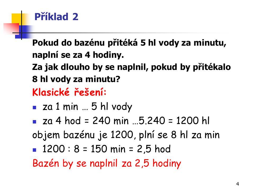 4 Příklad 2 Pokud do bazénu přitéká 5 hl vody za minutu, naplní se za 4 hodiny. Za jak dlouho by se naplnil, pokud by přitékalo 8 hl vody za minutu? K
