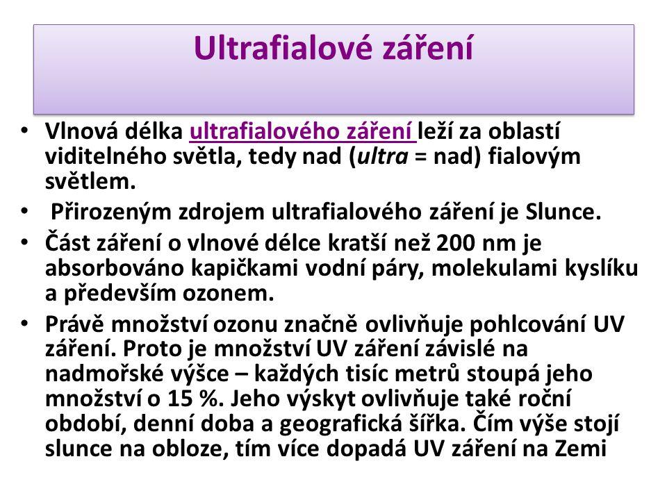 Ultrafialové záření Vlnová délka ultrafialového záření leží za oblastí viditelného světla, tedy nad (ultra = nad) fialovým světlem. Přirozeným zdrojem
