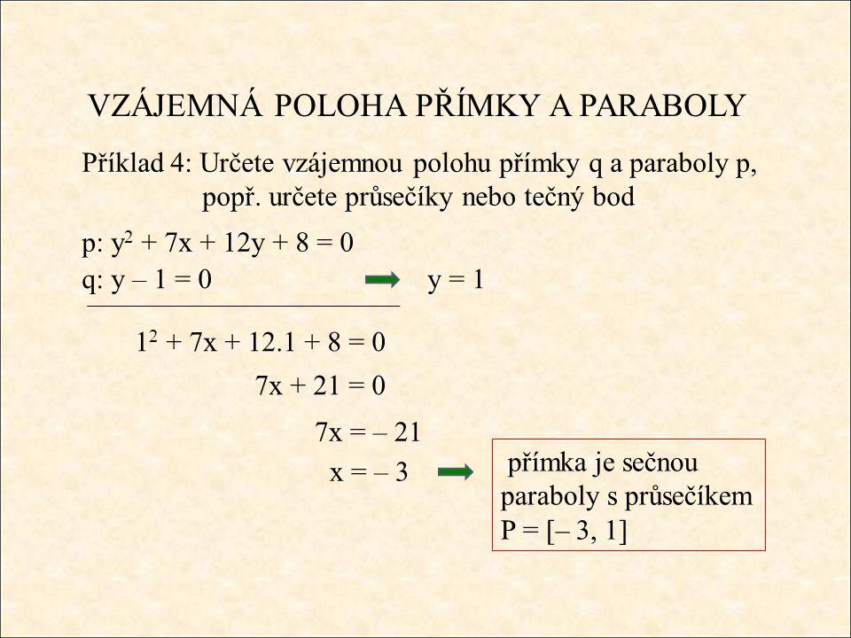 VZÁJEMNÁ POLOHA PŘÍMKY A PARABOLY Příklad 4: Určete vzájemnou polohu přímky q a paraboly p, popř.