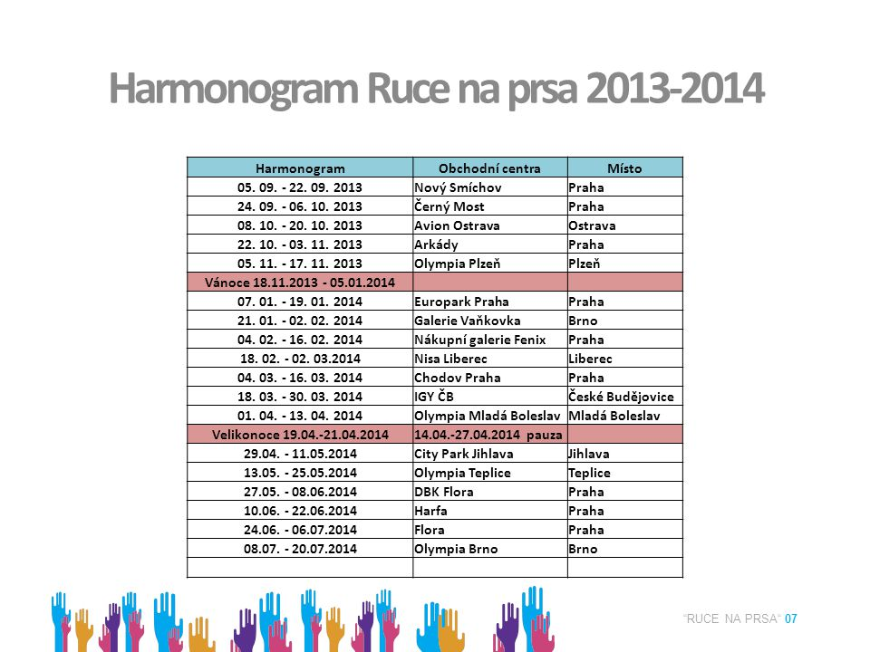 Harmonogram Ruce na prsa 2013-2014 RUCE NA PRSA 07 HarmonogramObchodní centraMísto 05.