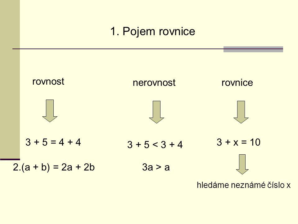 1. Pojem rovnice rovnost nerovnostrovnice 2.(a + b) = 2a + 2b 3 + 5 = 4 + 4 3 + 5 < 3 + 4 3a > a 3 + x = 10 hledáme neznámé číslo x