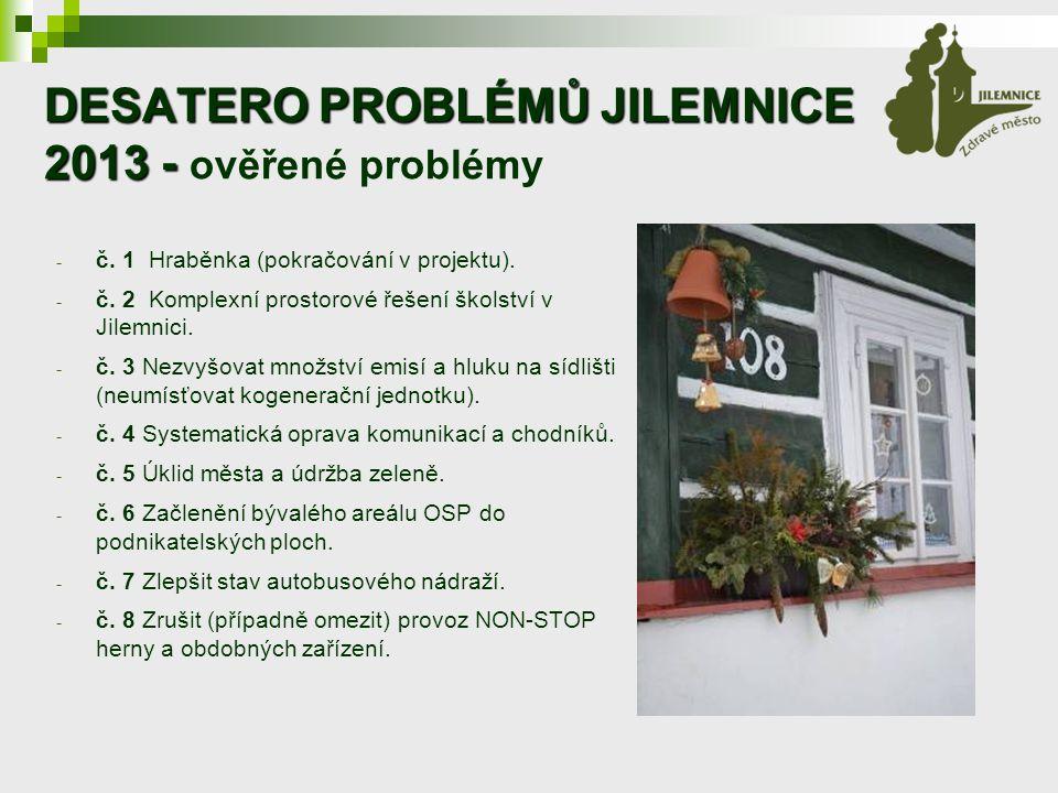 JILEMNICE – ZDRAVÉ MĚSTO UPLATŇOVÁNÍ MA 21 - SLEDOVÁNÍ INDIKÁTORŮ (2 indikátory ECI (spokojenost obyvatel s místním společenstvím a mobilita + 10 místních indikátorů) – viz brožura - ZAVEDENÍ SYSTÉMU EMAS NA ÚŘADĚ (za finanční pomoci z revolvingového fondu MŽP) Zavedením městský úřad jasně deklaruje svůj postoj k problematice ochrany životního prostředí a udržitelného rozvoje.