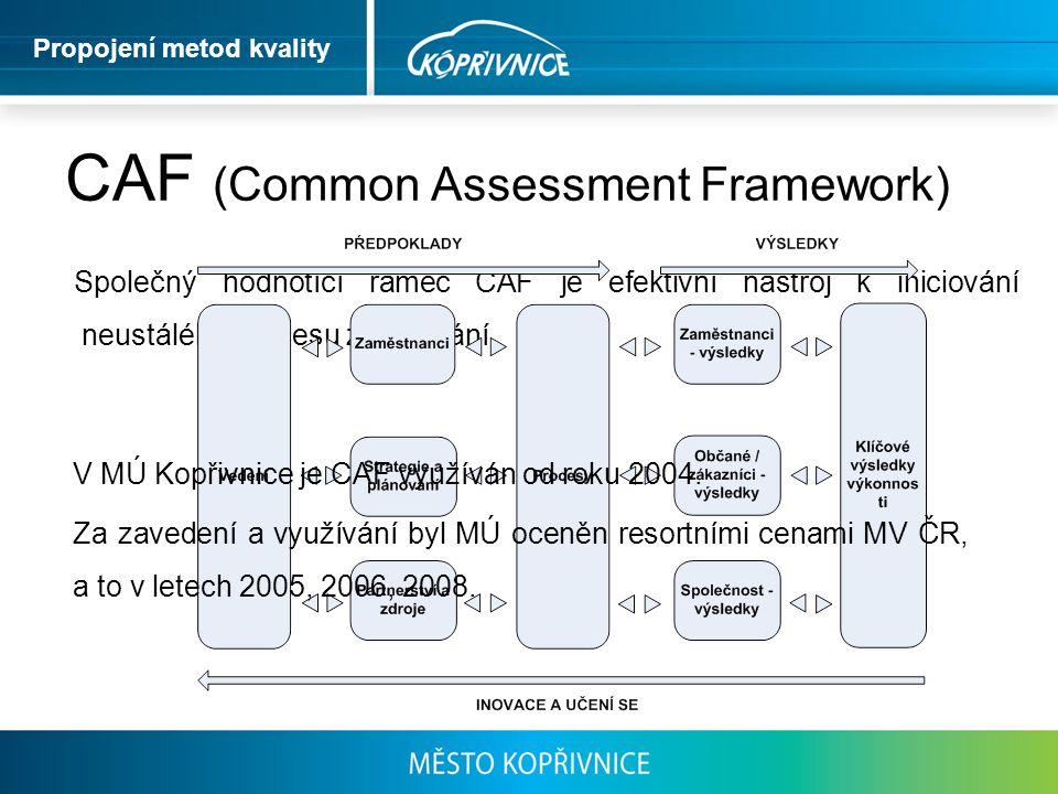 CAF (Common Assessment Framework) Společný hodnotící rámec CAF je efektivní nástroj k iniciování neustálého procesu zlepšování. V MÚ Kopřivnice je CAF