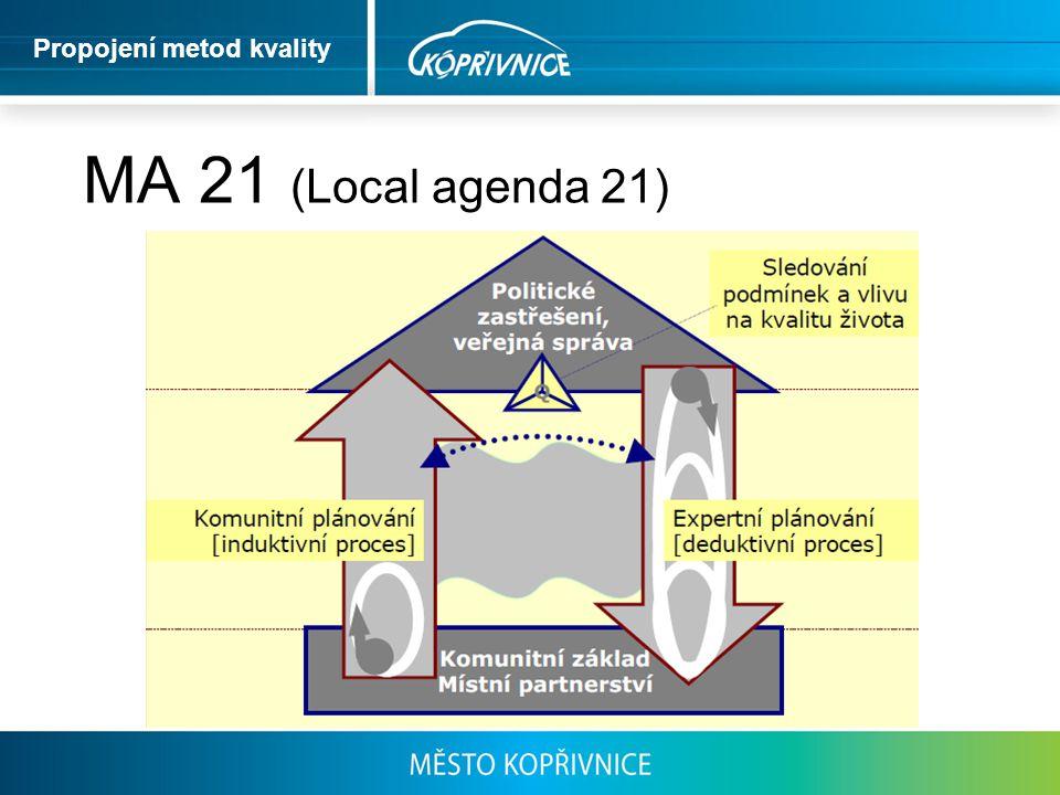 MA 21 (Local agenda 21) Místní Agenda 21 (MA21) je mezinárodním programem konkrétních obcí, měst, regionů, který zavádí principy trvale udržitelného rozvoje do praxe při zohledňování místních problémů.