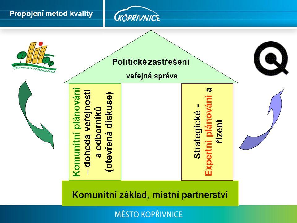 Data a fakta K v a l i t a R y c h l o s t T o k p r o c e s u i i Management kvality (strategický tým) Potěšit zákazníky Zlepšit procesy Týmová práce Variabilita a neshody Komunitní základ, místní partnerství Komunitní plánování – dohoda veřejnosti a odborníků (otevřená diskuse) Strategické - Expertní plánování a řízení Strategický tým Politické zastřešení veřejná správa Propojení metod kvality