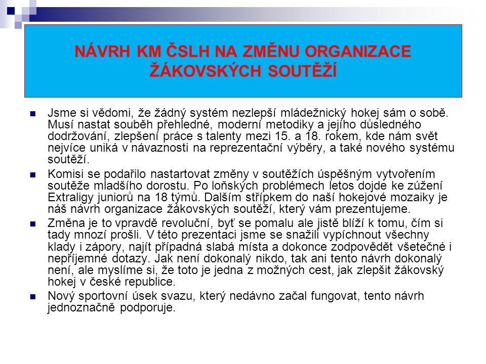 NÁVRH KM ČSLH NA ZMĚNU ORGANIZACE ŽÁKOVSKÝCH SOUTĚŽÍ Současný stav: 60 týmů v žákovské lize 5.