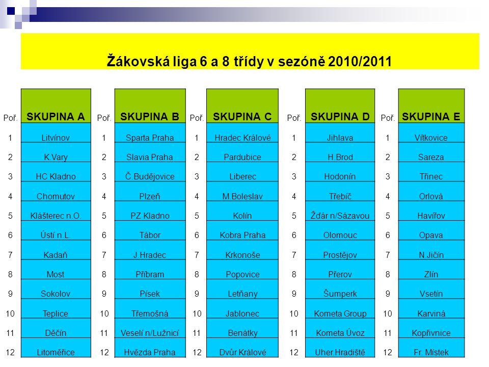 Žákovská liga 6 a 8 třídy v sezóně 2010/2011 Poř. SKUPINA A Poř.