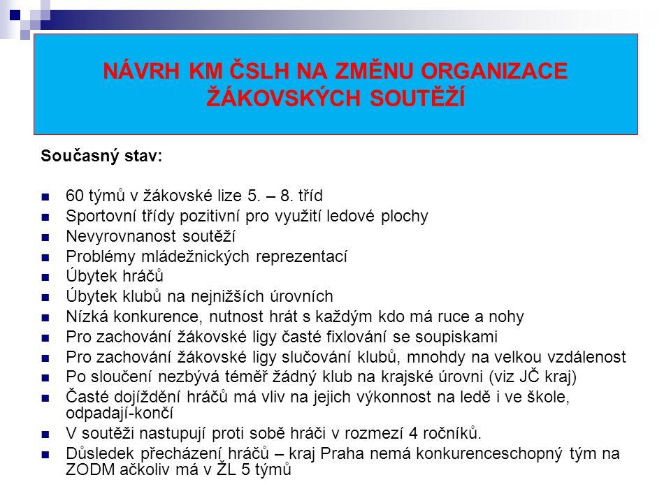 Žákovská liga 6 a 8 třídy v sezóně 2010/2011 Poř.SKUPINA A Poř.