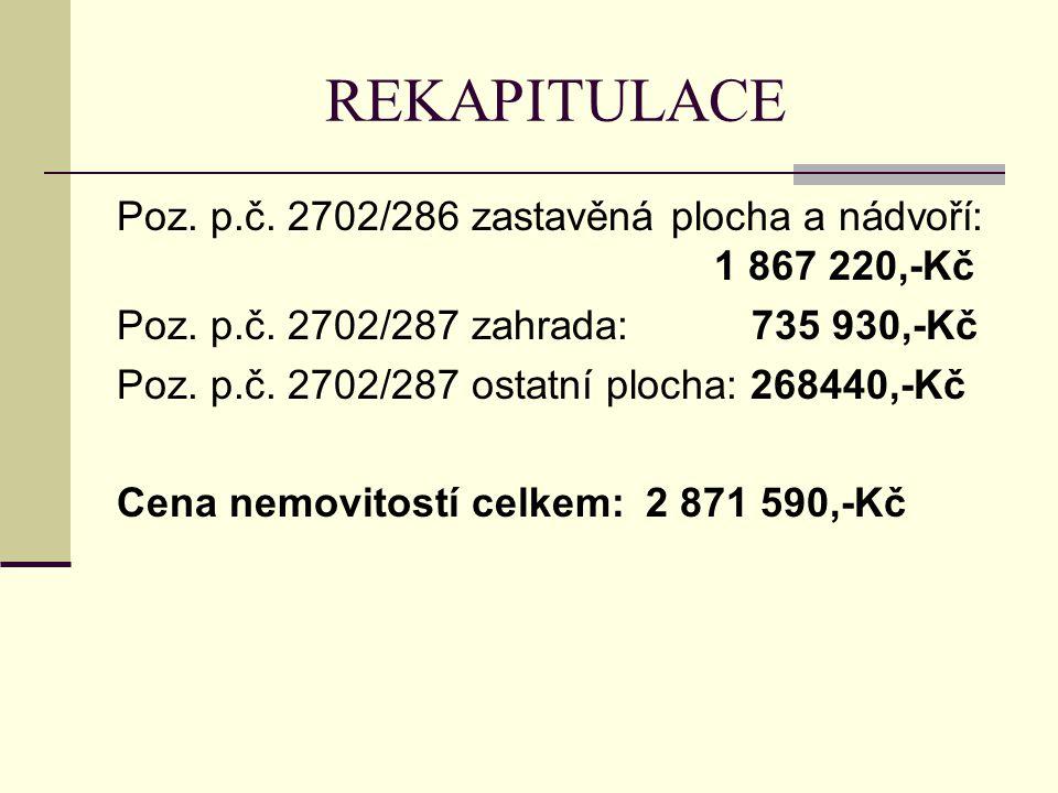 REKAPITULACE Poz. p.č. 2702/286 zastavěná plocha a nádvoří: 1 867 220,-Kč Poz. p.č. 2702/287 zahrada: 735 930,-Kč Poz. p.č. 2702/287 ostatní plocha: 2