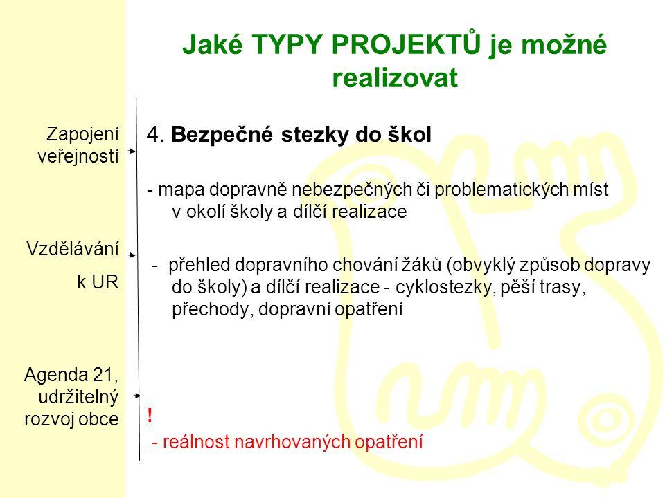 Jaké TYPY PROJEKTŮ je možné realizovat 4.