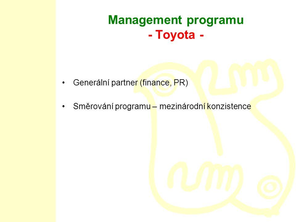 Management programu - Toyota - Generální partner (finance, PR) Směrování programu – mezinárodní konzistence