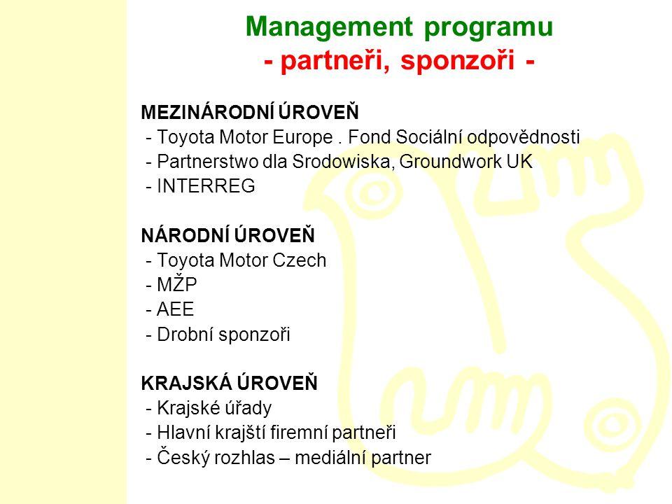Management programu - partneři, sponzoři - MEZINÁRODNÍ ÚROVEŇ - Toyota Motor Europe.