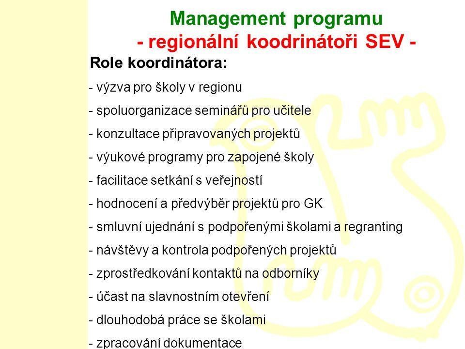 Management programu - regionální koodrinátoři SEV - Role koordinátora: - výzva pro školy v regionu - spoluorganizace seminářů pro učitele - konzultace připravovaných projektů - výukové programy pro zapojené školy - facilitace setkání s veřejností - hodnocení a předvýběr projektů pro GK - smluvní ujednání s podpořenými školami a regranting - návštěvy a kontrola podpořených projektů - zprostředkování kontaktů na odborníky - účast na slavnostním otevření - dlouhodobá práce se školami - zpracování dokumentace