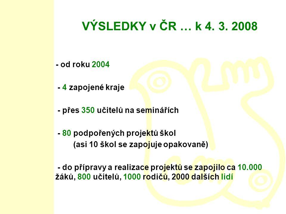 VÝSLEDKY v ČR … k 4. 3.