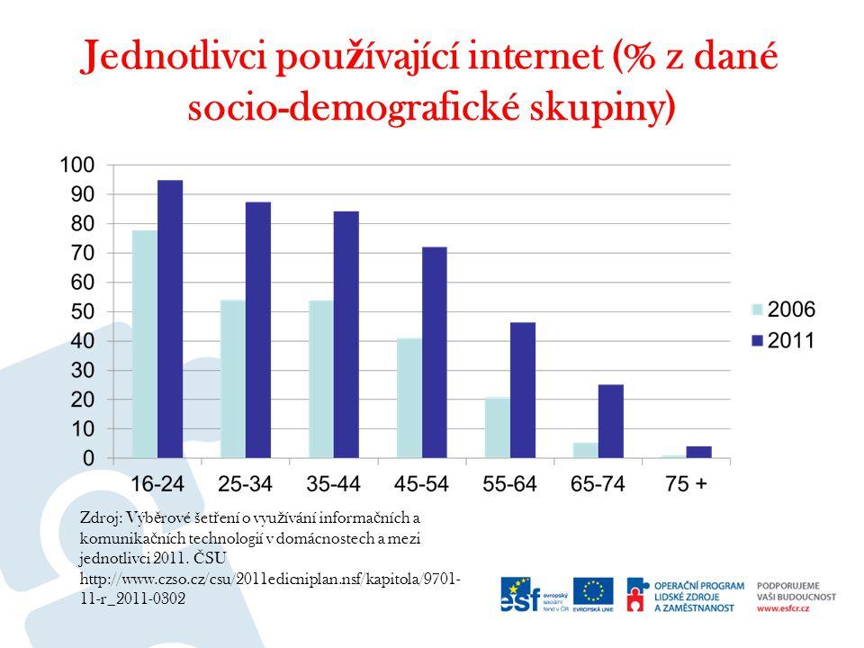 Jednotlivci pou ž ívající internet (% z dané socio-demografické skupiny) Zdroj: Výb ě rové šet ř ení o vyu ž ívání informa č ních a komunika č ních technologií v domácnostech a mezi jednotlivci 2011.