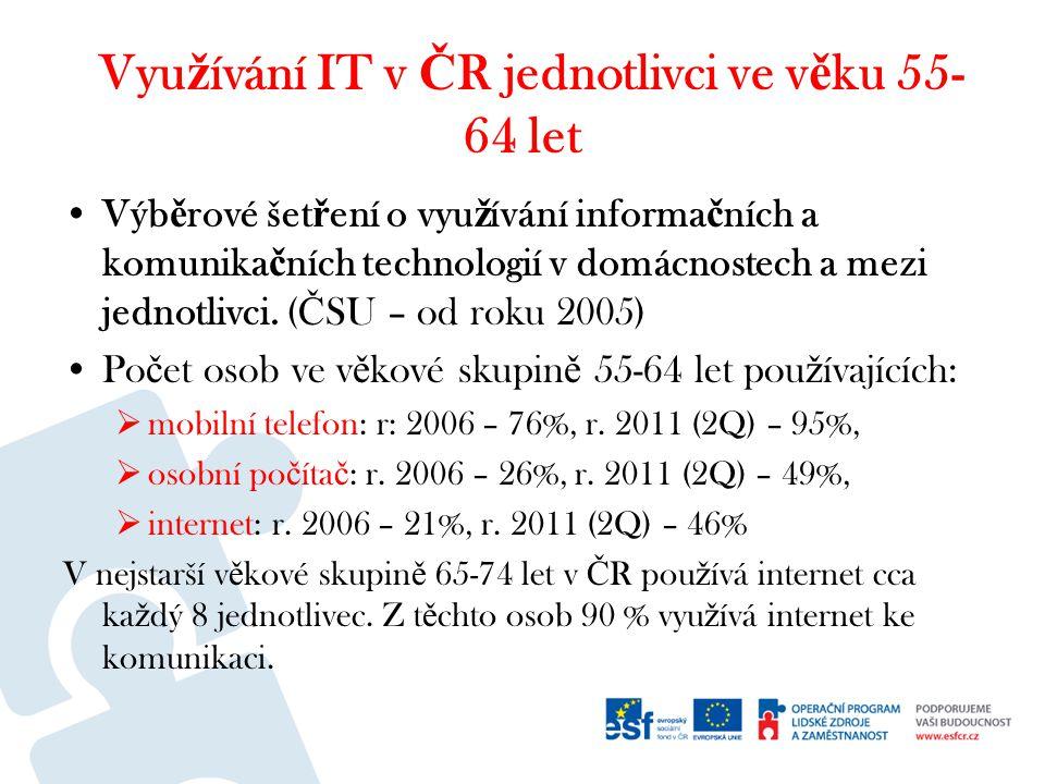 Vyu ž ívání IT v Č R jednotlivci ve v ě ku 55- 64 let Výb ě rové šet ř ení o vyu ž ívání informa č ních a komunika č ních technologií v domácnostech a mezi jednotlivci.
