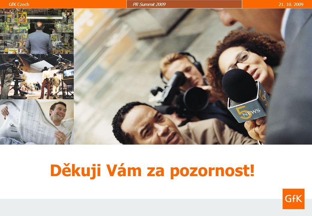 Děkuji Vám za pozornost! GfK CzechPR Summit 200921. 10. 2009