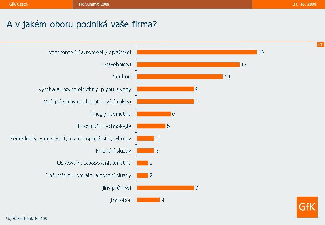 21. 10. 2009PR Summit 2009GfK Czech 17 A v jakém oboru podniká vaše firma? %; Báze: total, N=109