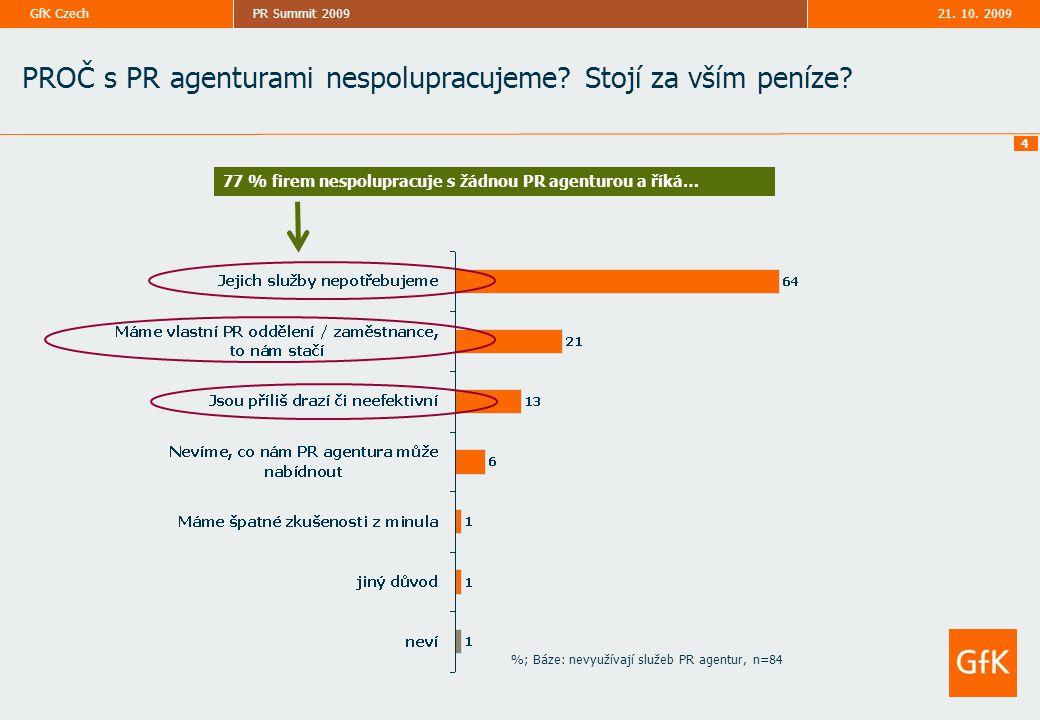 21. 10. 2009PR Summit 2009GfK Czech 4 %; Báze: nevyužívají služeb PR agentur, n=84 PROČ s PR agenturami nespolupracujeme? Stojí za vším peníze? 77 % f