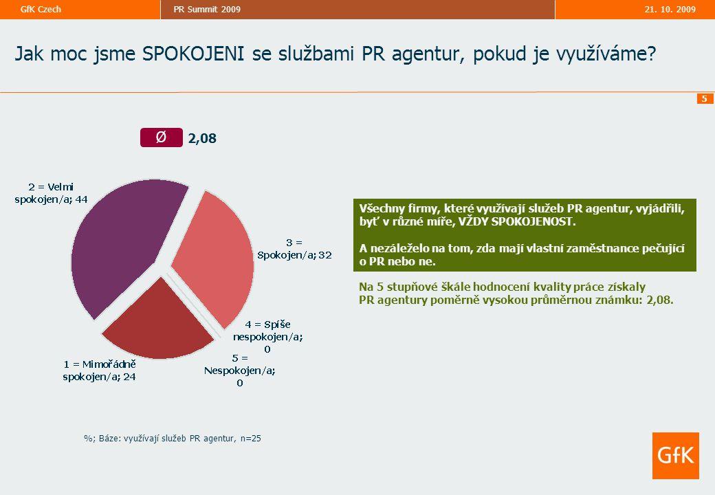 21. 10. 2009PR Summit 2009GfK Czech 5 %; Báze: využívají služeb PR agentur, n=25 Jak moc jsme SPOKOJENI se službami PR agentur, pokud je využíváme? Ø