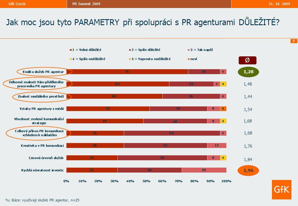 21. 10. 2009PR Summit 2009GfK Czech 7 Ø 1,28 1,48 1,44 1,68 Jak moc jsou tyto PARAMETRY při spolupráci s PR agenturami DŮLEŽITÉ? 1,54 1,76 1,84 1,96 %