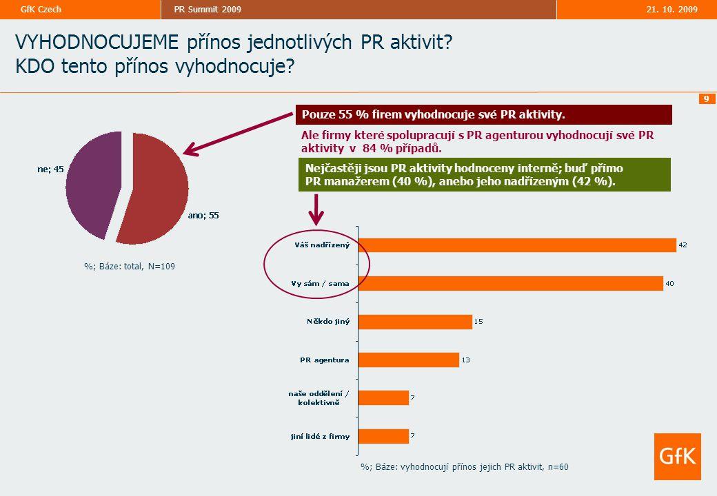 21. 10. 2009PR Summit 2009GfK Czech 9 VYHODNOCUJEME přínos jednotlivých PR aktivit? KDO tento přínos vyhodnocuje? %; Báze: total, N=109 %; Báze: vyhod