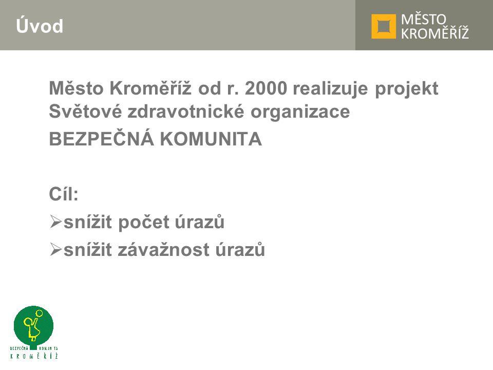 Úvod Město Kroměříž od r.