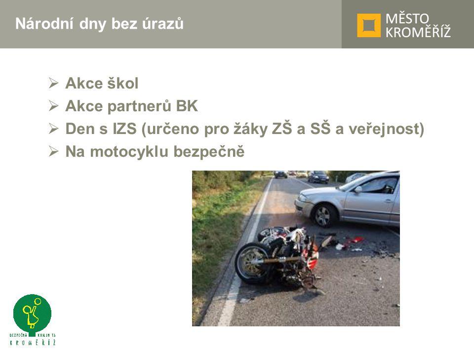 Národní dny bez úrazů  Akce škol  Akce partnerů BK  Den s IZS (určeno pro žáky ZŠ a SŠ a veřejnost)  Na motocyklu bezpečně