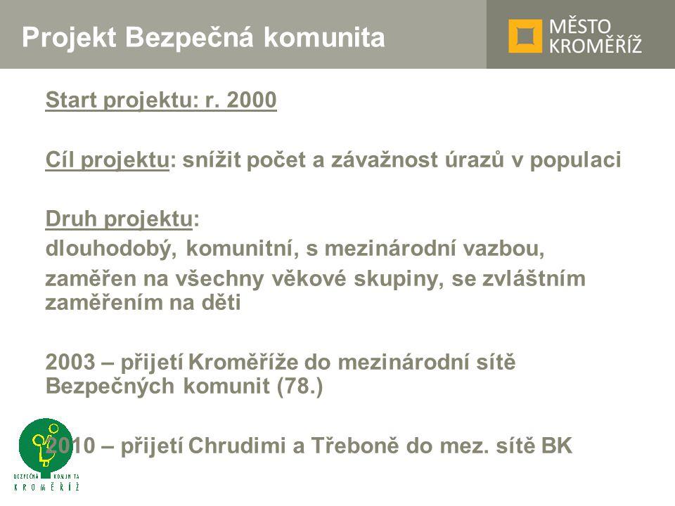 Projekt Bezpečná komunita Start projektu: r.