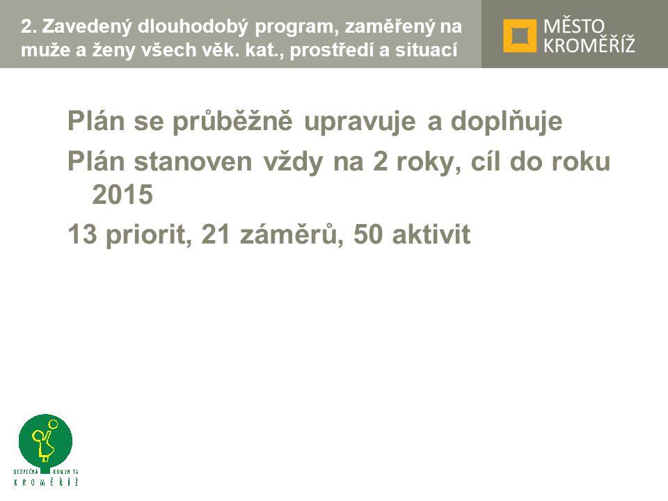 3.Program zaměřený na rizikové skupiny občanů, neb.