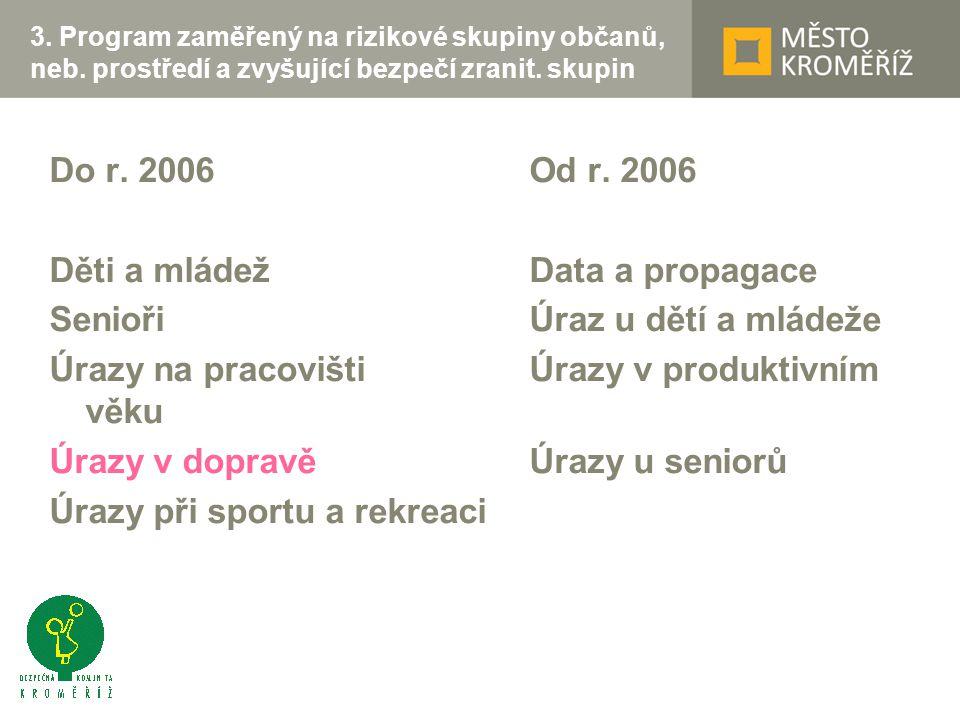 3. Program zaměřený na rizikové skupiny občanů, neb.