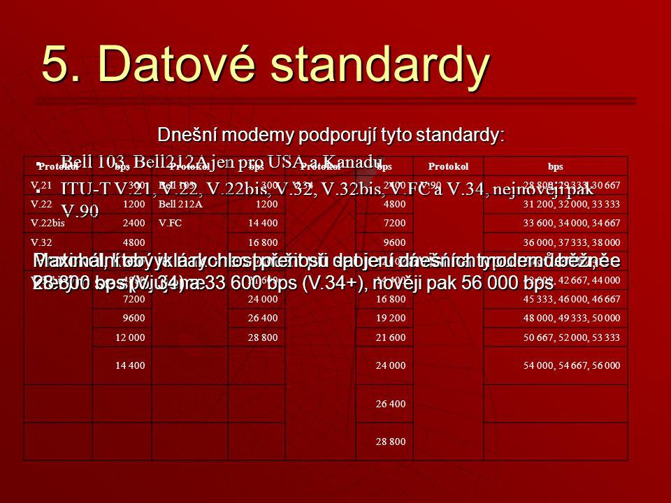 5. Datové standardy Dnešní modemy podporují tyto standardy:  Bell 103, Bell212A jen pro USA a Kanadu  ITU-T V.21, V.22, V.22bis, V.32, V.32bis, V.FC