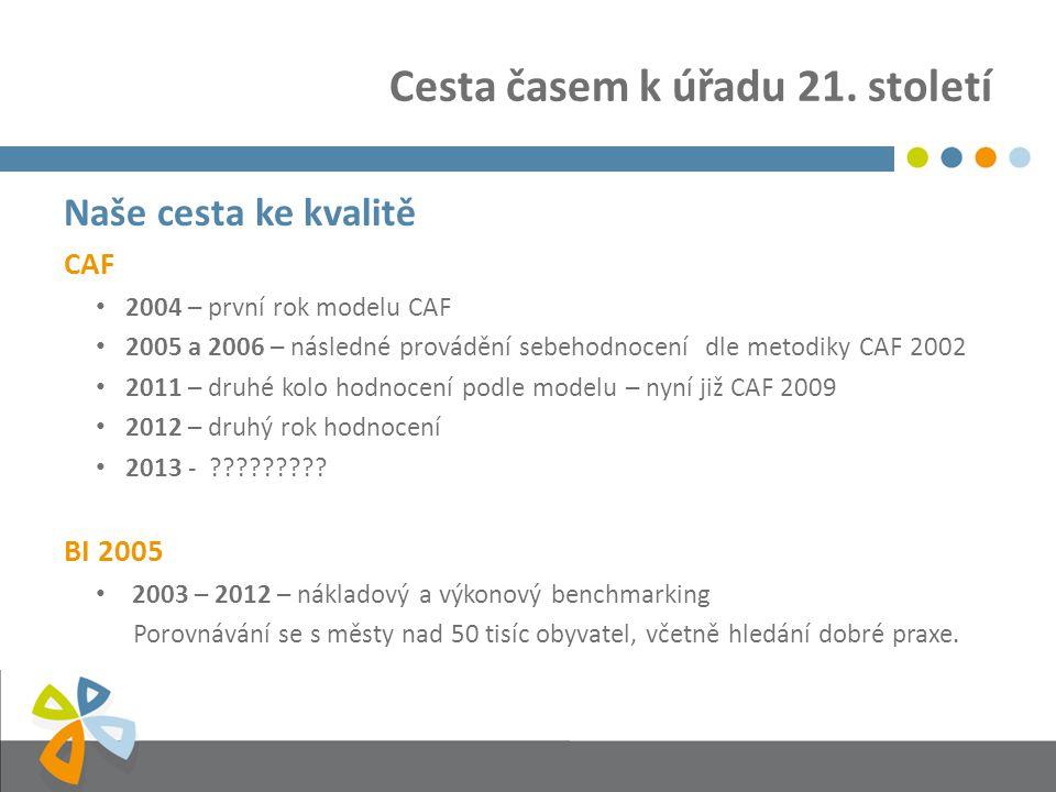 Cesta časem k úřadu 21.století Co se zásadně změnilo díky modelu CAF 1.