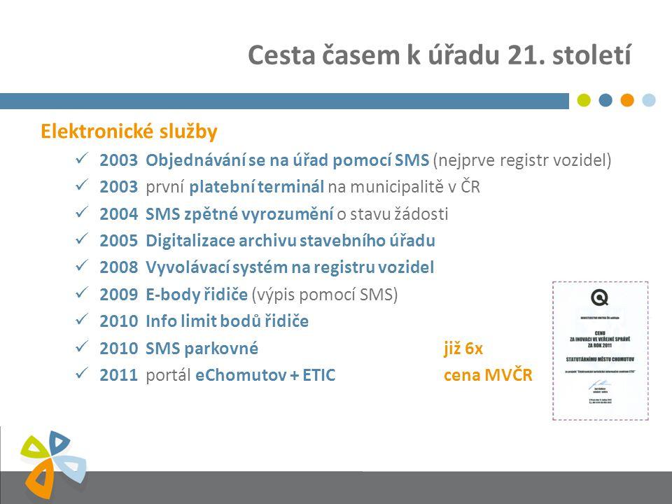 Cesta časem k úřadu 21.století Co se zásadně změnilo díky modelu CAF 2.