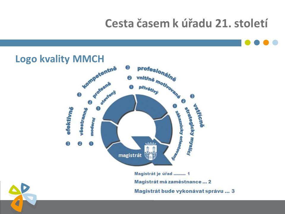 Cesta časem k úřadu 21. století Logo kvality MMCH
