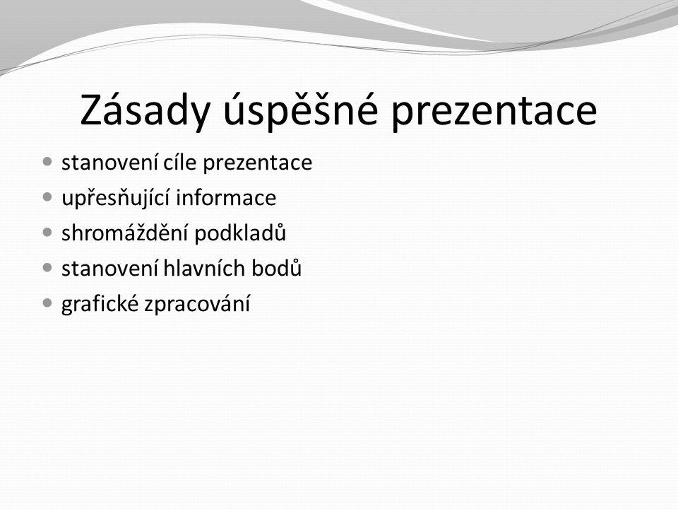 Zásady úspěšné prezentace stanovení cíle prezentace upřesňující informace shromáždění podkladů stanovení hlavních bodů grafické zpracování