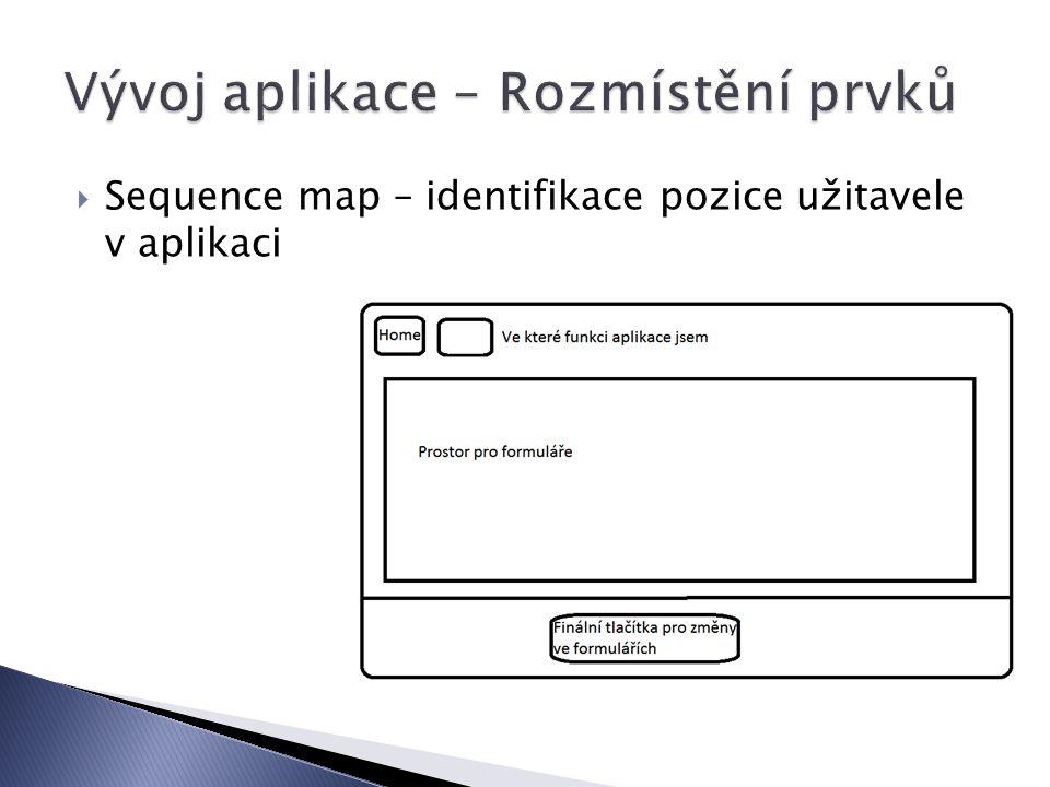  Sequence map – identifikace pozice užitavele v aplikaci