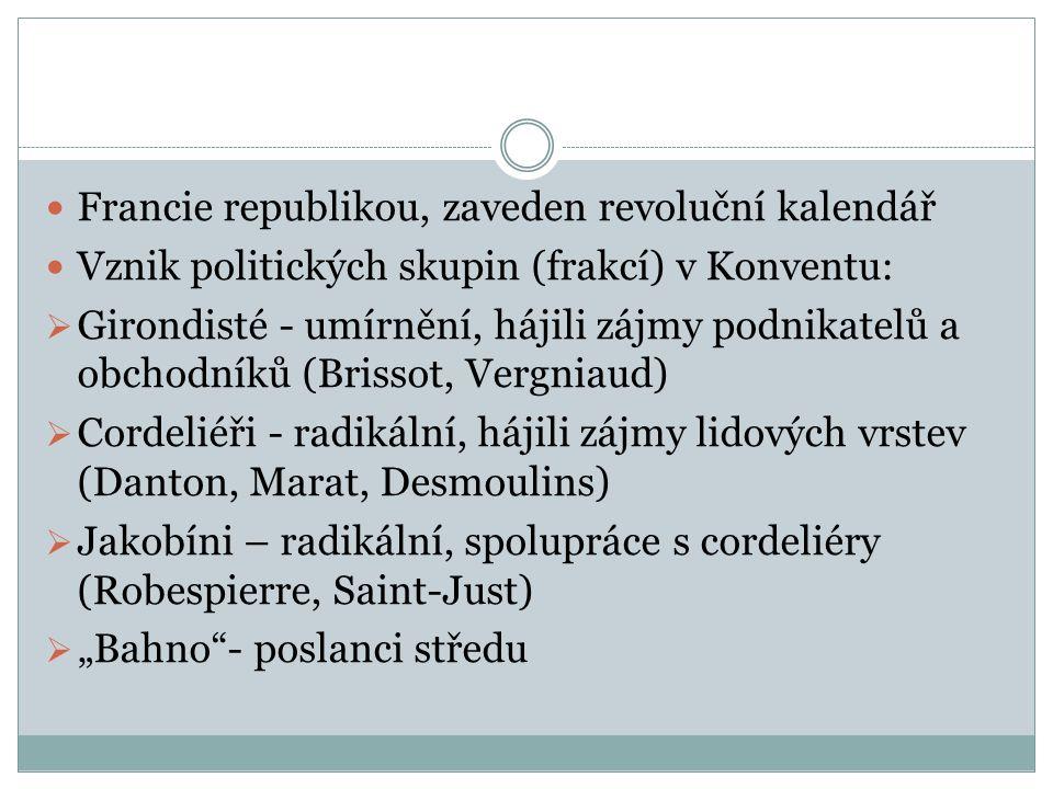 """Francie republikou, zaveden revoluční kalendář Vznik politických skupin (frakcí) v Konventu:  Girondisté - umírnění, hájili zájmy podnikatelů a obchodníků (Brissot, Vergniaud)  Cordeliéři - radikální, hájili zájmy lidových vrstev (Danton, Marat, Desmoulins)  Jakobíni – radikální, spolupráce s cordeliéry (Robespierre, Saint-Just)  """"Bahno - poslanci středu"""