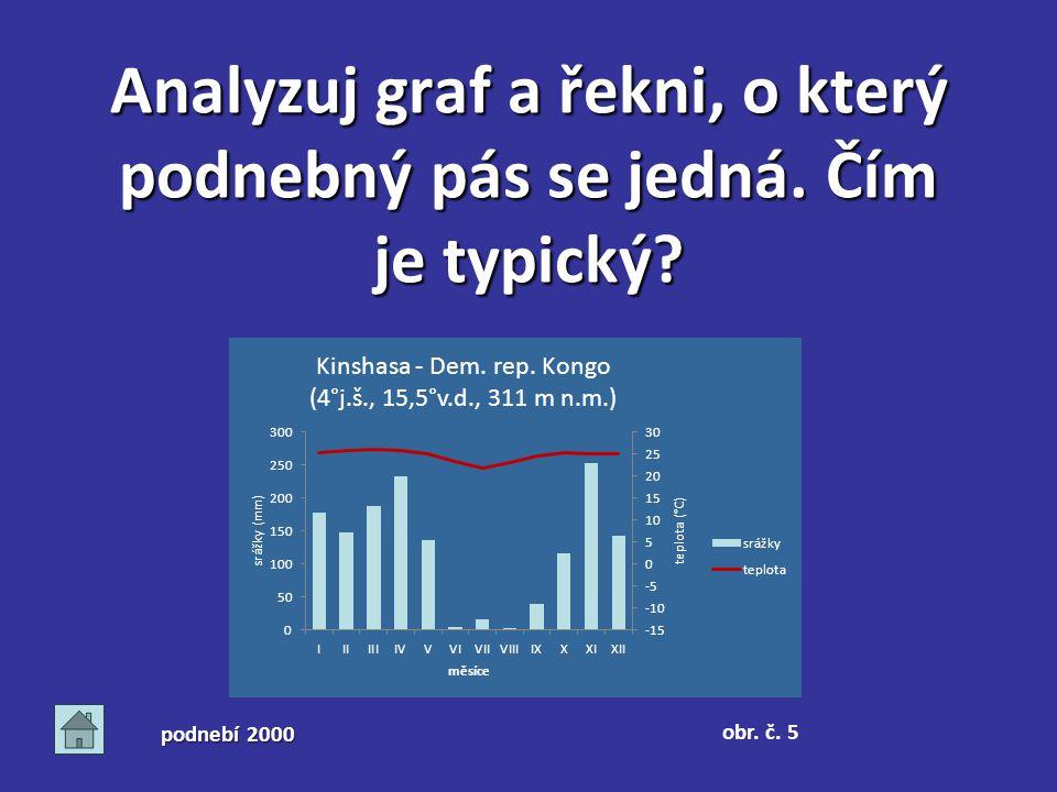 Analyzuj graf a řekni, o který podnebný pás se jedná. Čím je typický podnebí 2000 obr. č. 5