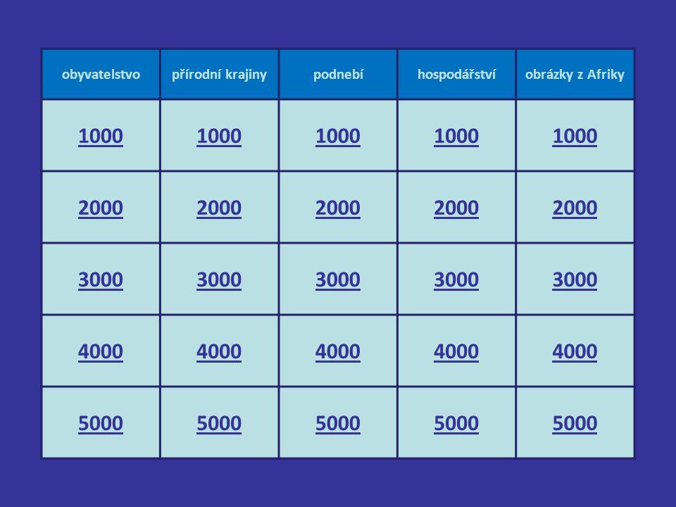 obyvatelstvopřírodní krajinypodnebíhospodářstvíobrázky z Afriky 1000 2000 3000 4000 5000